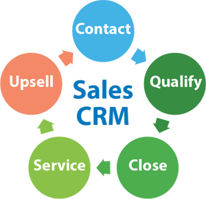 Sales CRM Icon Large