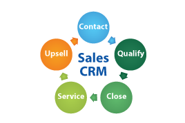 Qualify & Transfer Sales CRM